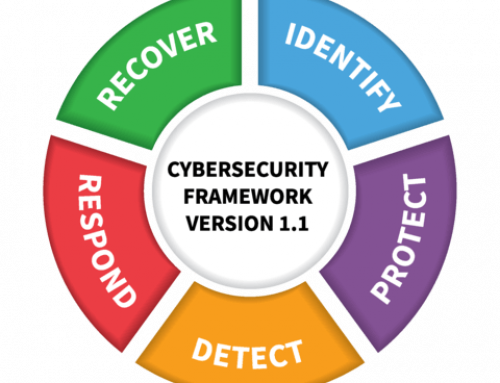 Work from Home-Cybersecurity & IT Risk Management & Best Practices